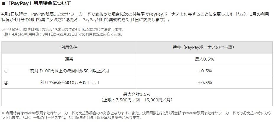 PayPay改悪 2020年4月