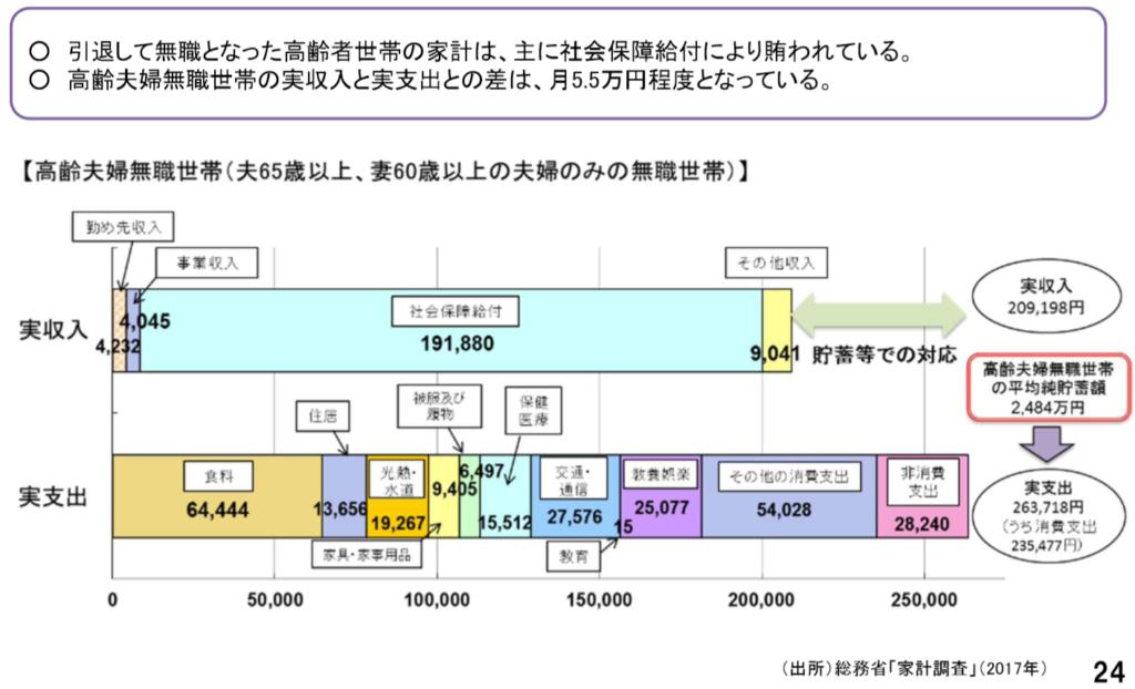 2000万円足りない
