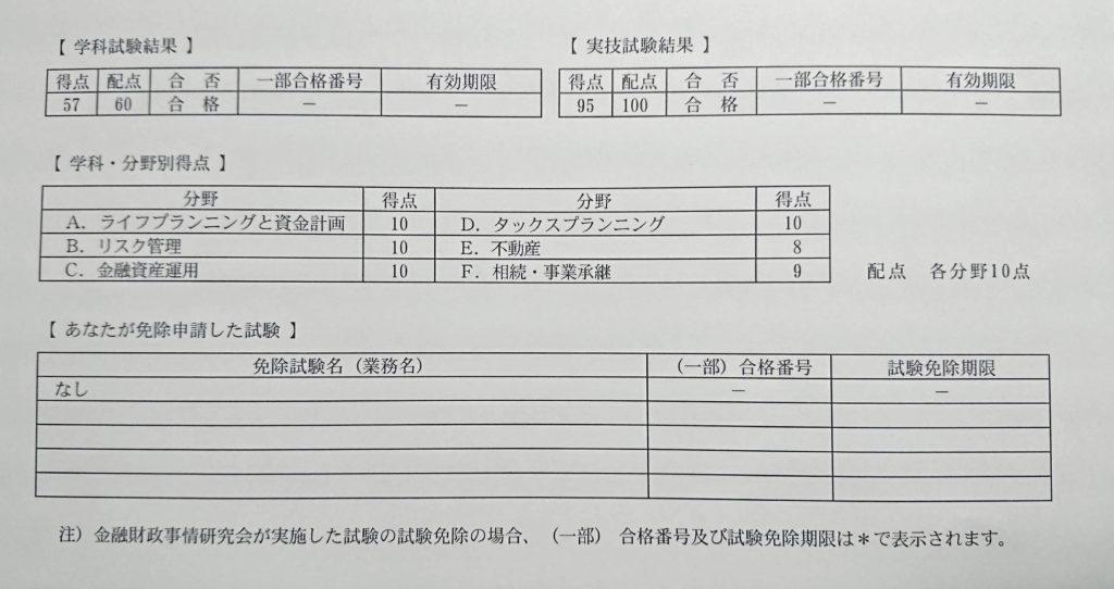 FP3級の試験結果