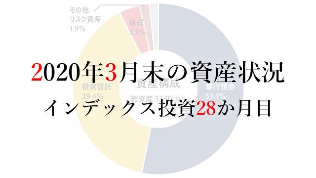 200401 2020年3月末の資産状況