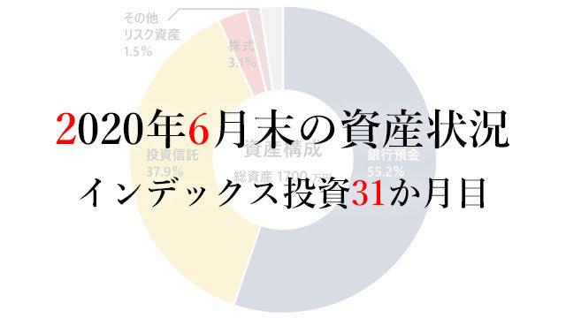 200701 2020年6月末の資産状況